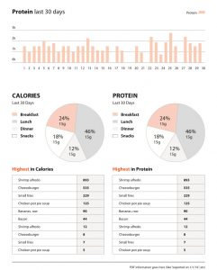 Bariatric Nutrition Report Page 5